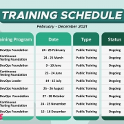 NaradaCode DevOps Training Schedule 2021